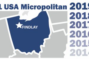 findlay-micropolitan