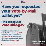 Vote By Mail Information