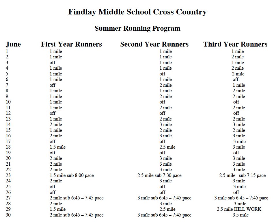 Cross Country Summer 2020