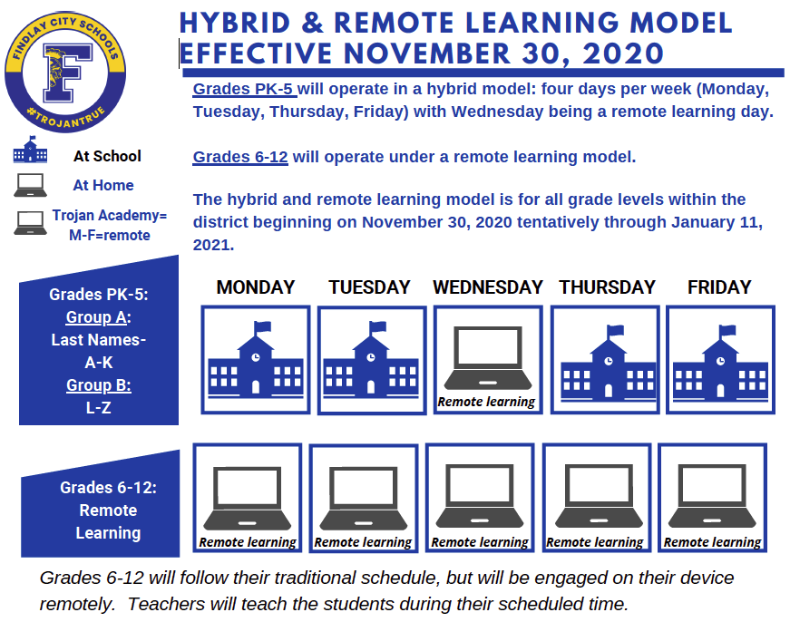 Hybrid & Remote Model Starting November 30, 2020 - PK-5 Students Last Names A-K will attend Monday & Tuesday while students with Last Names L-Z will attend Thursday & Friday. Wednesday will be for cleaning and special services. Students in Grades 6-12 will be Remote: students will follow their traditional schedule, but will be engaged on their device remotely.