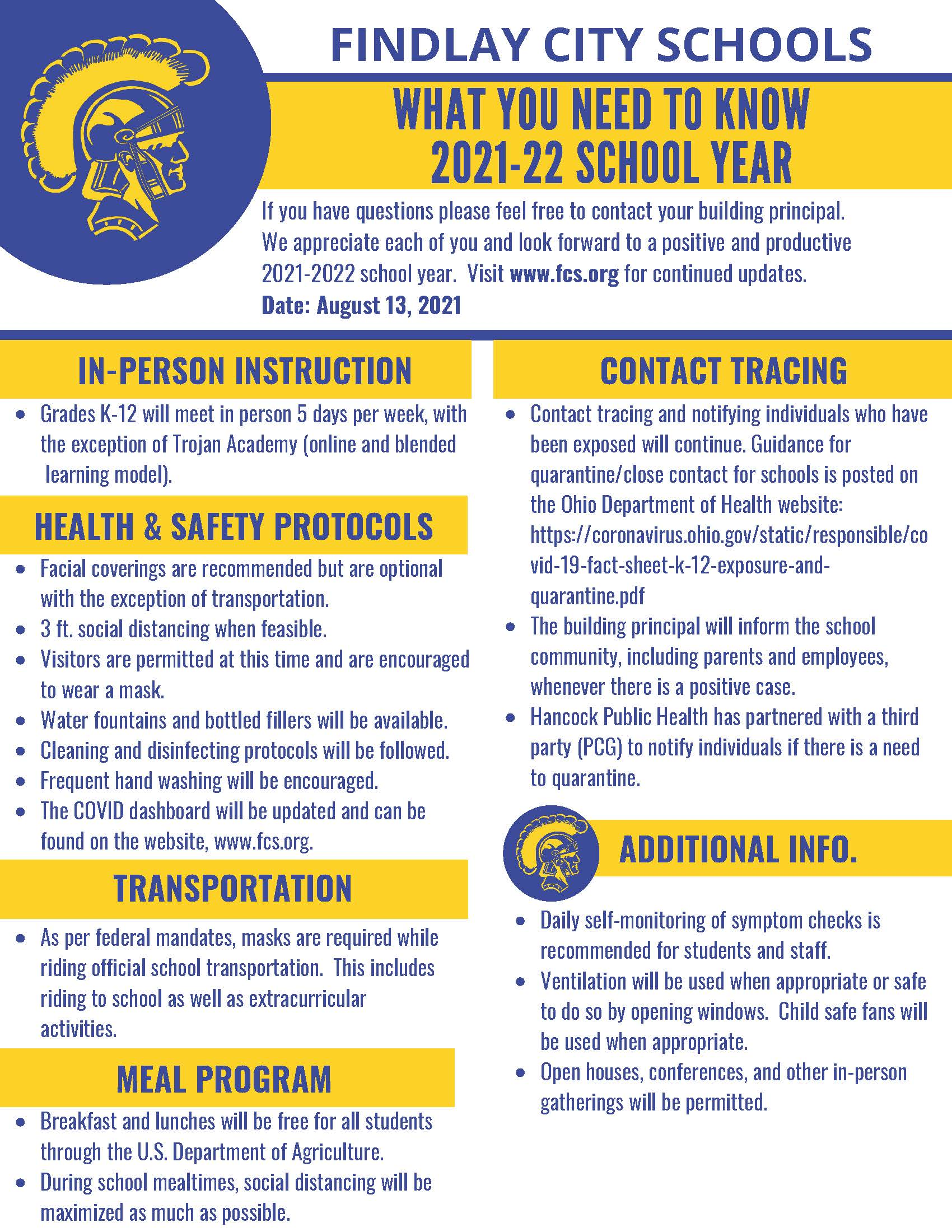What you Need to Know 2021-22 School Year